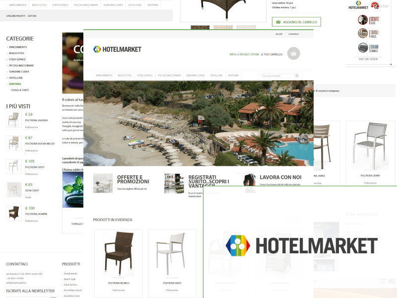 Hotelmarket